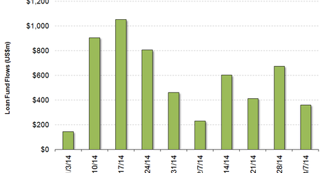 uploads/2014/03/LL-Funds-Flow.png