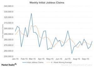 uploads/2015/10/Weekly-Initial-Jobless-Claims-2015-10-061.jpg
