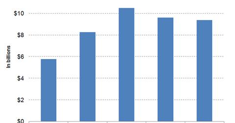 uploads/2016/12/Graph-1-3-1.png