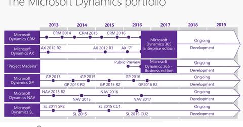 uploads/2016/10/Microsoft-Dynamics-1.png