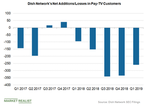 uploads/2019/05/Dish-networks-pay-tv-subscriber-additions-and-osses-1.png