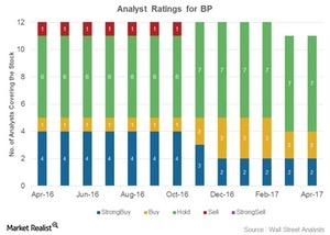 uploads/2017/04/Analyst-ratings-2-1.jpg