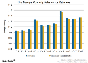 uploads/2017/12/Ulta-Sales-1.png