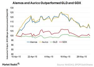uploads/2015/06/Alamos-merger1.png