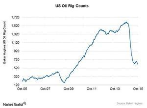 uploads/2015/10/Crude-oil21.jpg