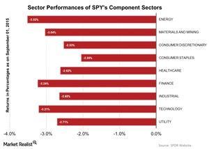uploads/2015/09/Sector-Performances-of-SPYs-Component-Sectors-2015-09-021.jpg