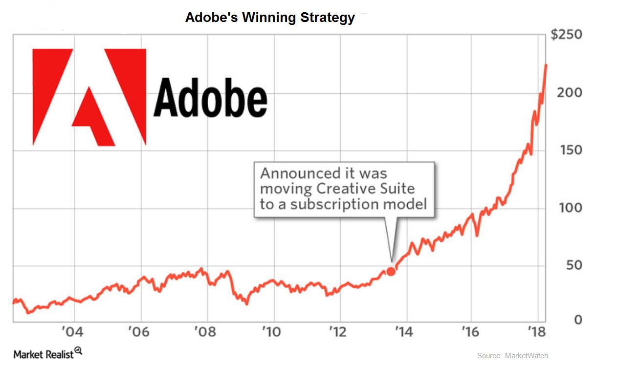uploads///adobe winning strategy