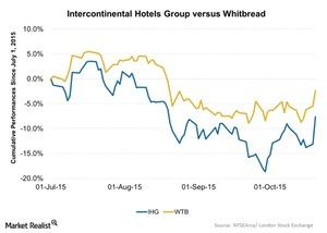uploads/2015/10/Intercontinental-Hotels-Group-versus-Whitbread-2015-10-211.jpg