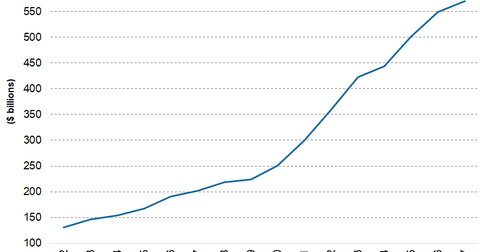 uploads/2018/06/Muni-holdings-data-chart.png
