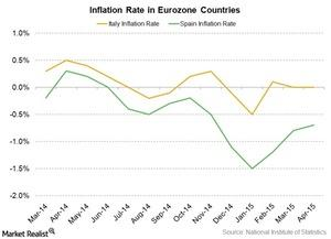 uploads/2015/05/Inflation-rate-in-eurozone1.jpg