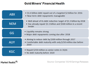 uploads/2016/11/Financial-health-1.png