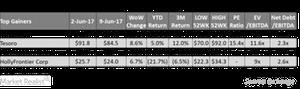 uploads/2017/06/Chart-2-1.png