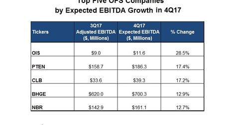 uploads/2018/01/EBITDA-Top-1.jpg