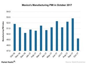 uploads/2017/11/Mexicos-Manufacturing-PMI-in-October-2017-2017-11-22-1.jpg