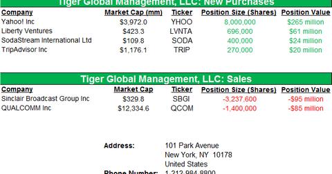 uploads/2013/12/Tiger.png