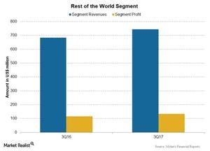 uploads/2018/01/Chart-005-3-1.jpg