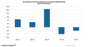 uploads///Google Search Revenue