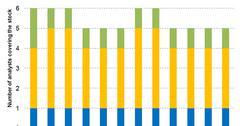 uploads///Graph