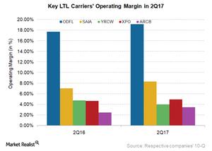 uploads/2017/09/LTL-OpMar-1.png