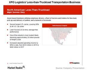 uploads/2018/03/XPO-LTL-transortation-business-1.jpg
