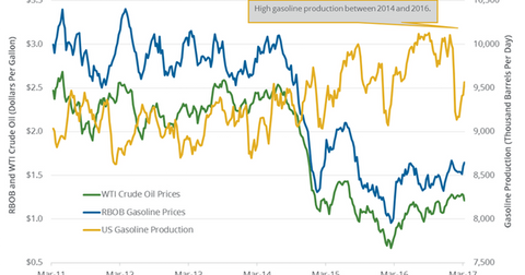 uploads/2017/03/gas-prices-2-1.png