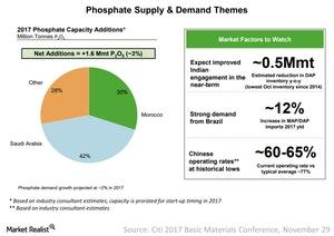 uploads///Lower Cost of Production to Improve Margins