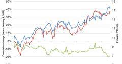 uploads///Argentina valuations