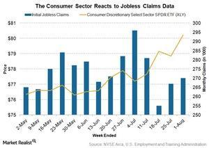 uploads/2015/08/jobless-claims1.jpg