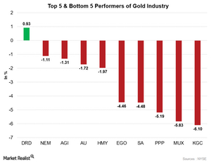 uploads/2016/07/gold-STOCKS-2.png
