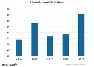 uploads/2018/03/CDNS_IP-product-revenue-1.png