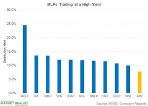 uploads/2018/08/mlps-trading-at-a-high-yield-1.jpg