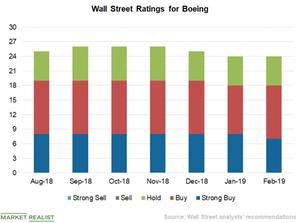 uploads/2019/02/Chart-3-Rating-2-1.png