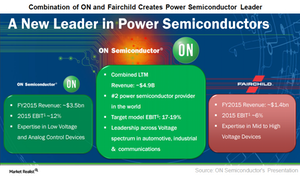 uploads/2017/02/A2_Semiconductors_ON_FCS-merger-combined-company-1.png