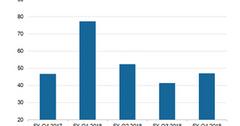 uploads///apple iphone unit sales