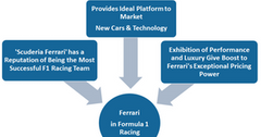 uploads///Importance of Participation in Formula  Racing