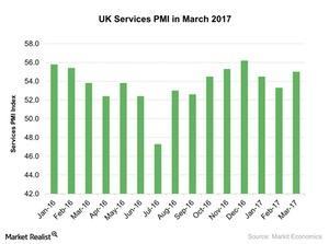 uploads/2017/04/UK-Services-PMI-in-March-2017-2017-04-11-1.jpg