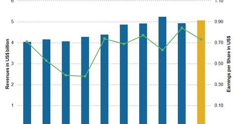 uploads/2017/07/Chart-007-BMY-2.jpg