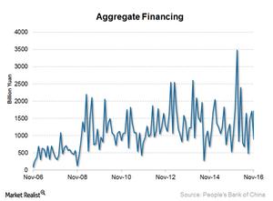 uploads/2016/12/Aggregate-finacing-1.png