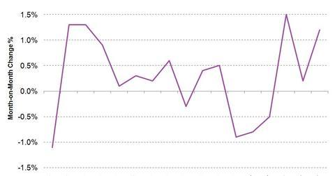 uploads/2015/06/retail-sales3.jpg
