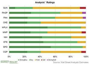uploads///analyst rating