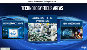 uploads/2018/12/C5_Semiconductors_INTC-IOT-Focus-1.png