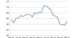 uploads///Pending Home Sales