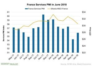 uploads/2018/07/France-Services-PMI-in-June-2018-2018-07-14-1.jpg