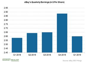 uploads/2019/04/ebay-eps-1.png