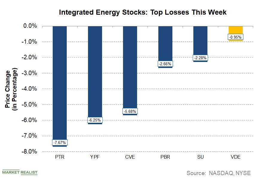 uploads///Energy MWU_ INTEGRATED Losses