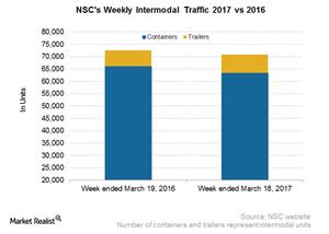 uploads/2017/03/NSC-Intermodal-3-1.png