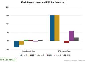 uploads/2018/09/KHC-Sales-1.png