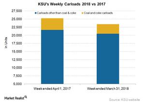 uploads/2018/04/KSU-carloads-1.png