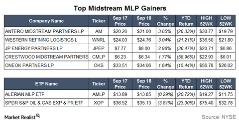 uploads/2015/09/Gainers13.png