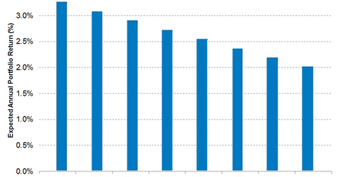 uploads/2015/11/blk-graph1.png